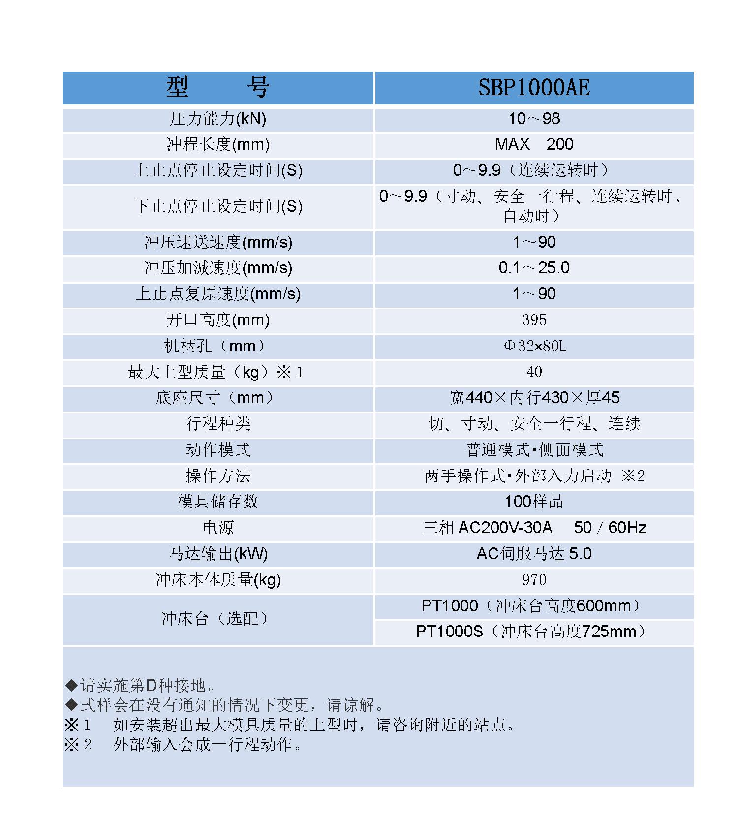 SBP1000AE_仕様_D - 中文.png