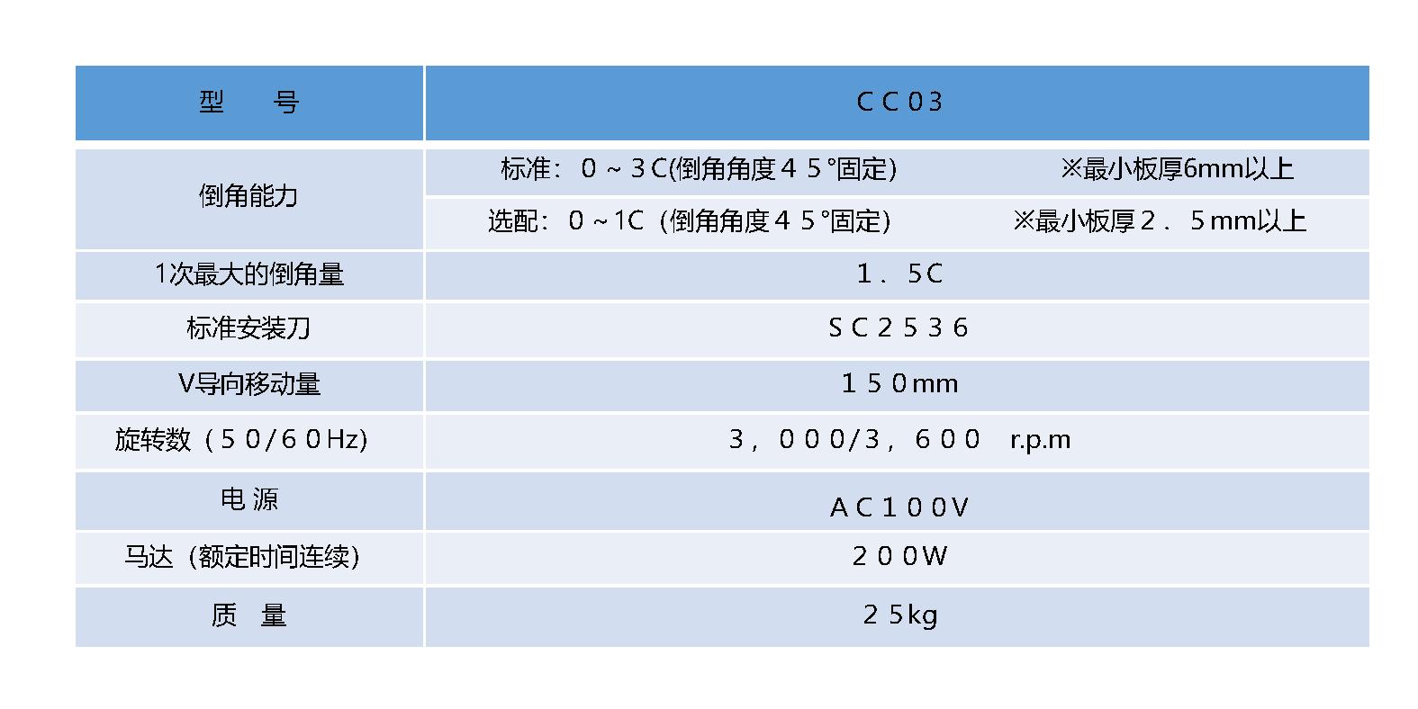 CC03_仕様表 - 中文.png