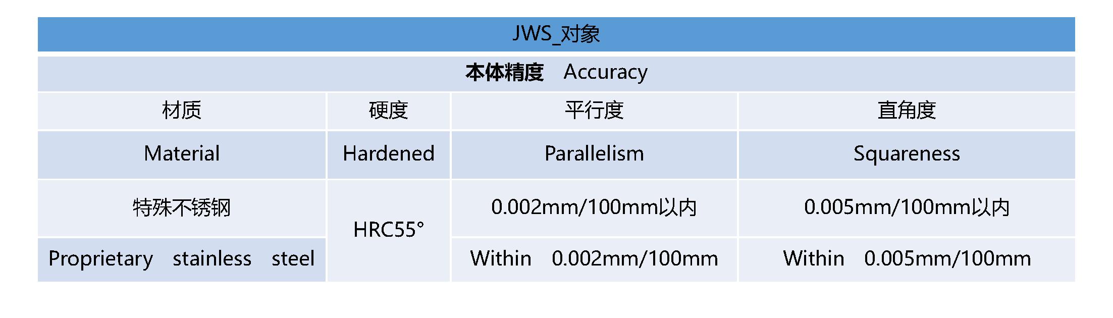 JWS_精度表 -中文.png