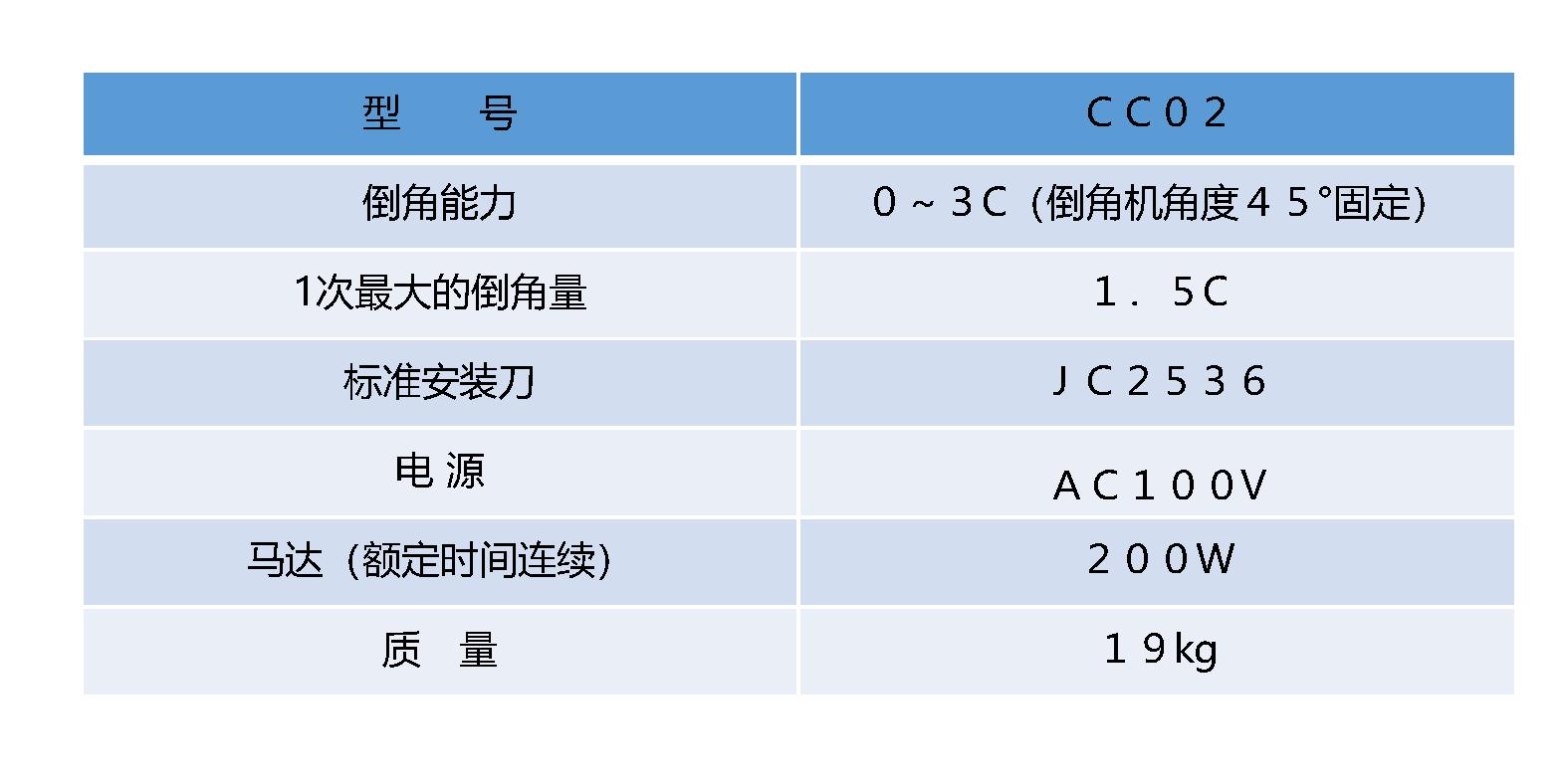 CC02_仕様表 - 中文.png
