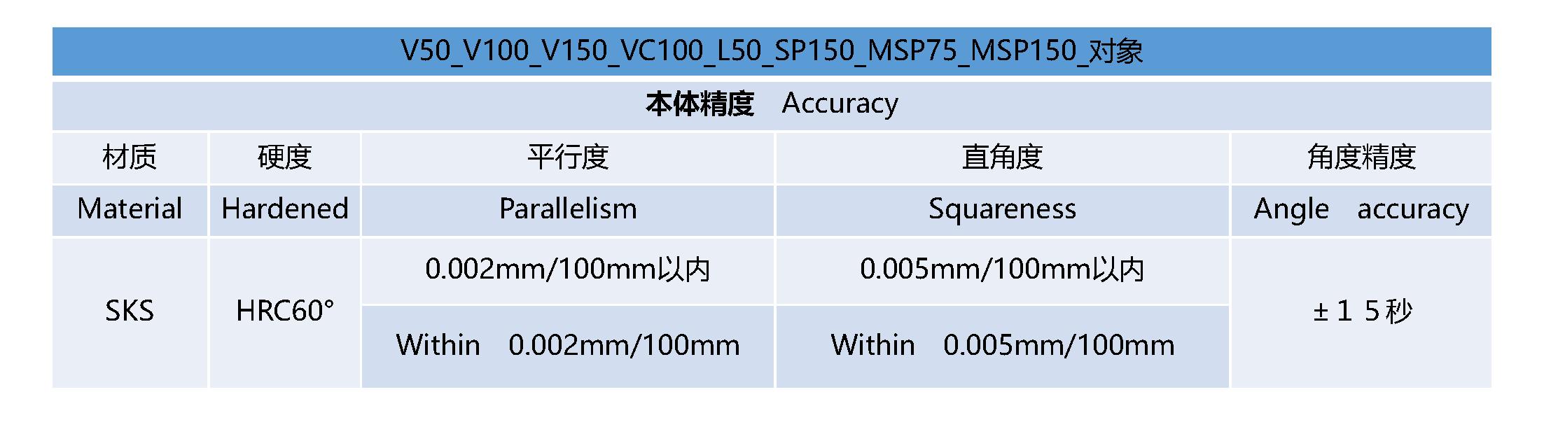 V50_V100_V150_VC100_L50_SP150_MSP150_精度表- 中文.png