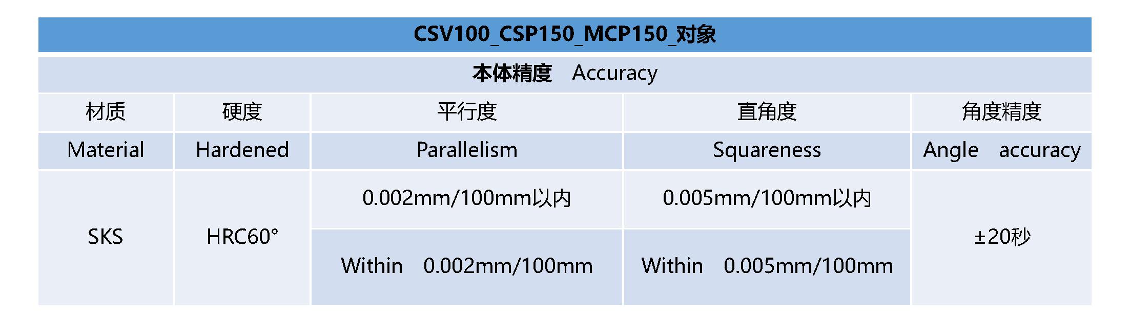 CSV100_CSP150_MCP150__精度表- 中文.png